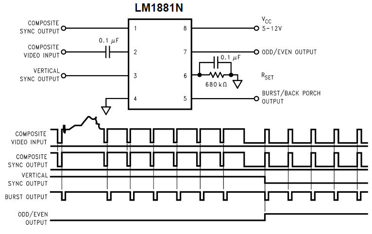 LM1881N                                                     VIDEO SYNC SEPARATOR