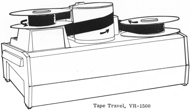 Ampex VR-1500 diagram of tape path around head drum